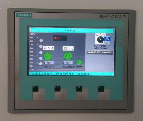SIEMENS SIMATIC PANELS